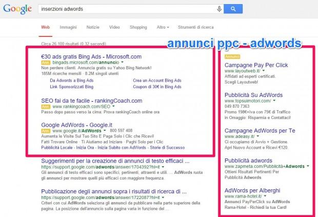 Gestione Google Adwords - Esempio di annuncio